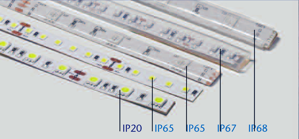 Punti di luce led evolution strips evolution from silicone to a convention defined in en 60529 legal standard cei 70 1 to identify the protection level of electrical and electronic devices casing nominal tension mozeypictures Images